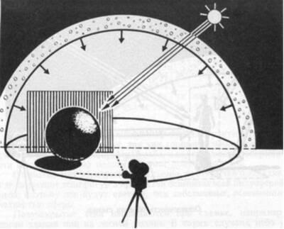 Диагональное освещение объекта съемки